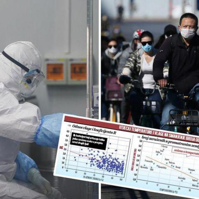 Studija s rezultatima istraživanja koronavirusa pokazala je da bi toplije vrijeme moglo utjecati na pandemiju koronavirusa, ali i dodaju da samo taj faktor ipak neće svesti broj zaraženih na nulu i u potpunosti zaustaviti pandemiju.