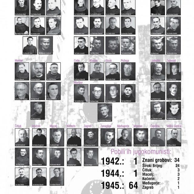 Pobijeni hercegovački franjevci 1942. - 1945.