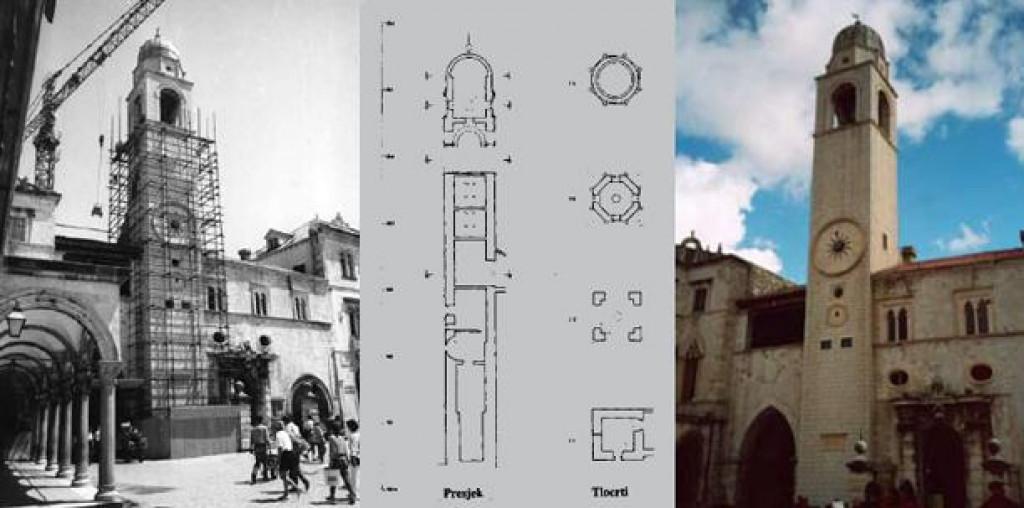 Zavod za obnovu Dubrovnika, obnova nakon potresa 1979.