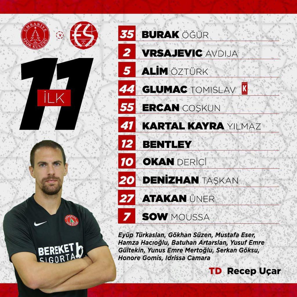 Sastav Umraniyespora za utakmicu protiv Eskisehirspora (Tomislav Glumac kapetan domaćih)