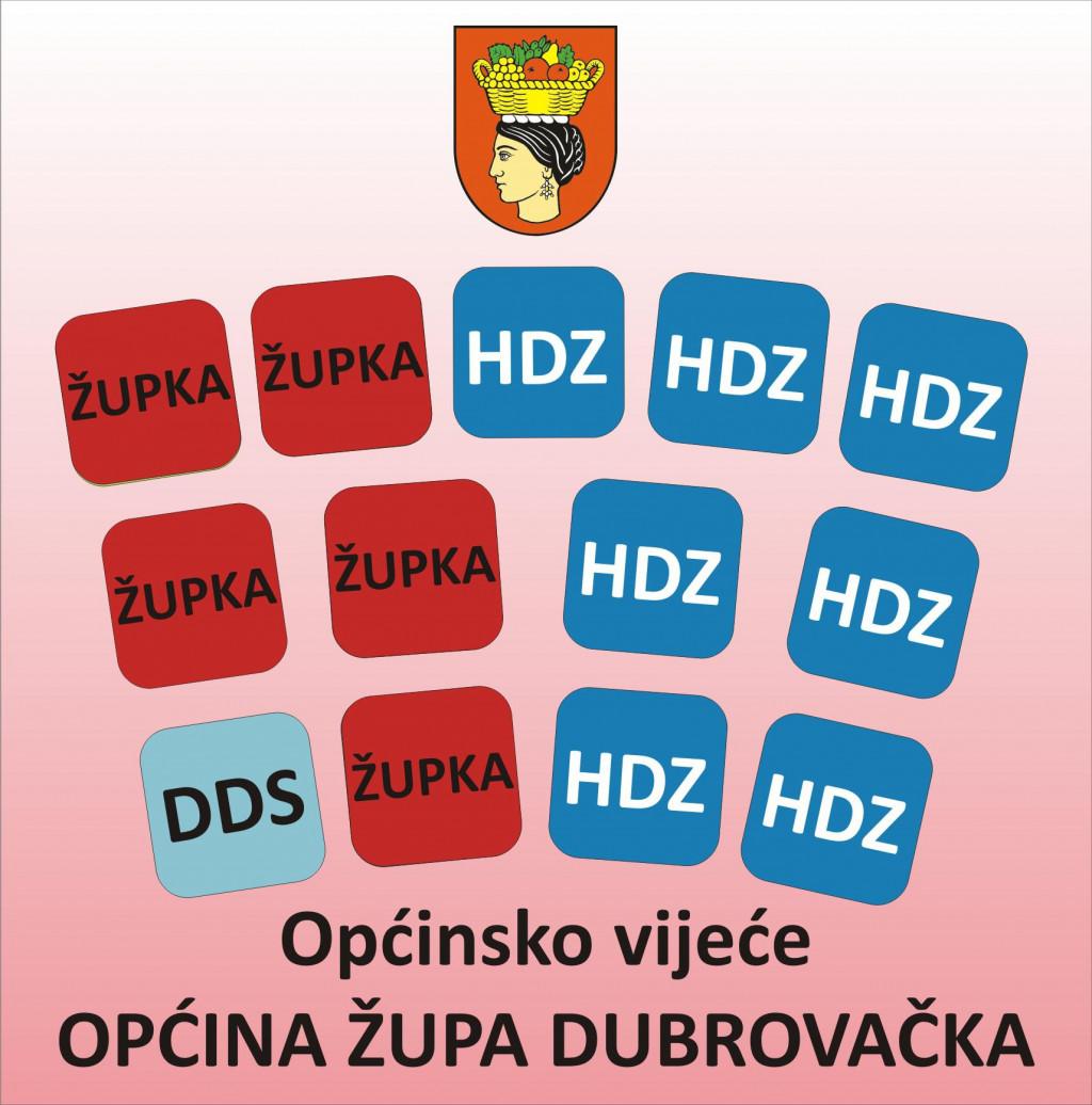Novi saziv Općinskog vijeća Župe dubrovačke
