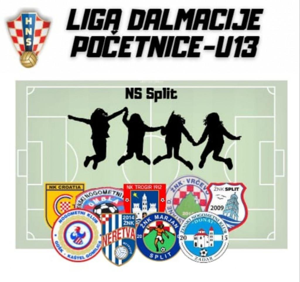 Novo natjecanje u Dalmaciji, nogometno i to za djevojčice