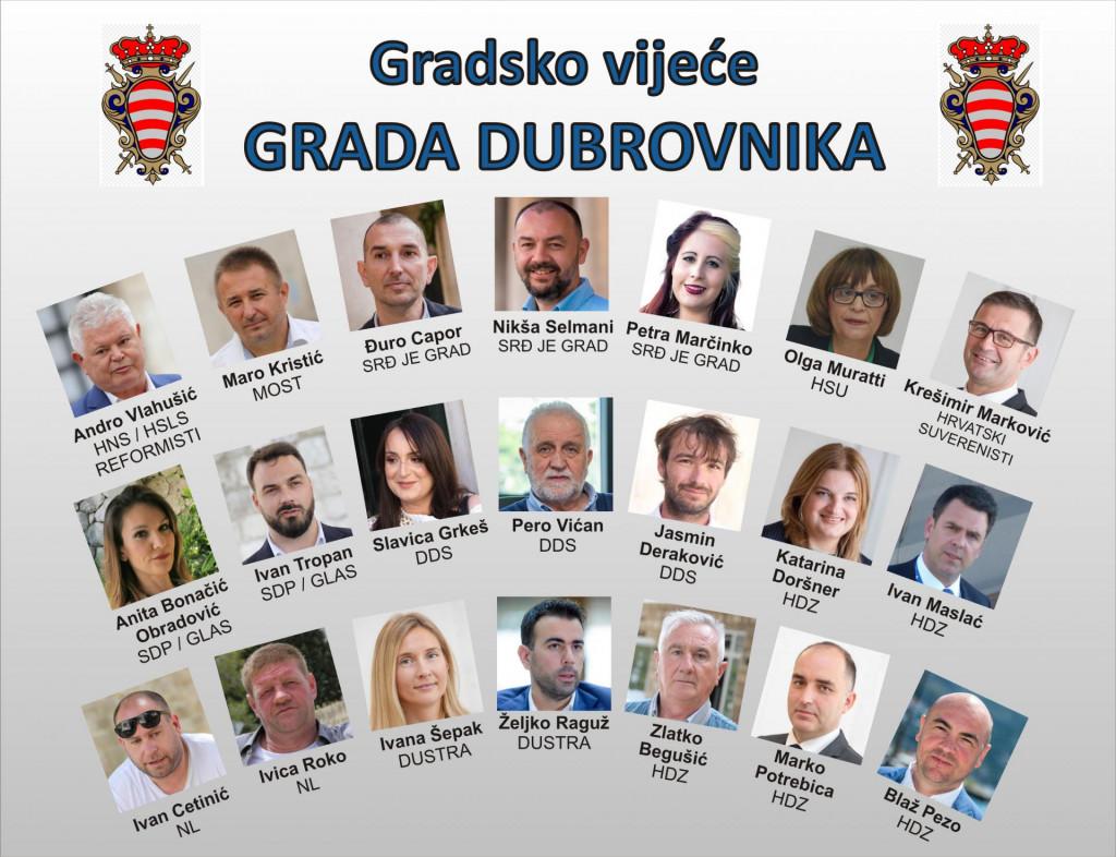 Saziv Gradskog vijeća Grada Dubrovnika nakon lokalnih izbora 2021. godine