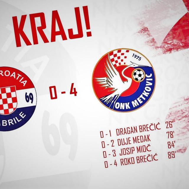 Kraj utakmice Croatia Gabrile - ONK Metković, kraj suradnje Croatie i trenera Deana Delevskog